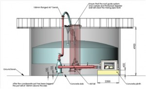 Taupo Digester- Gas Mixing System